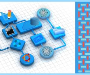 Tutorial: Set up Multi Org Hyperledger Fabric Network